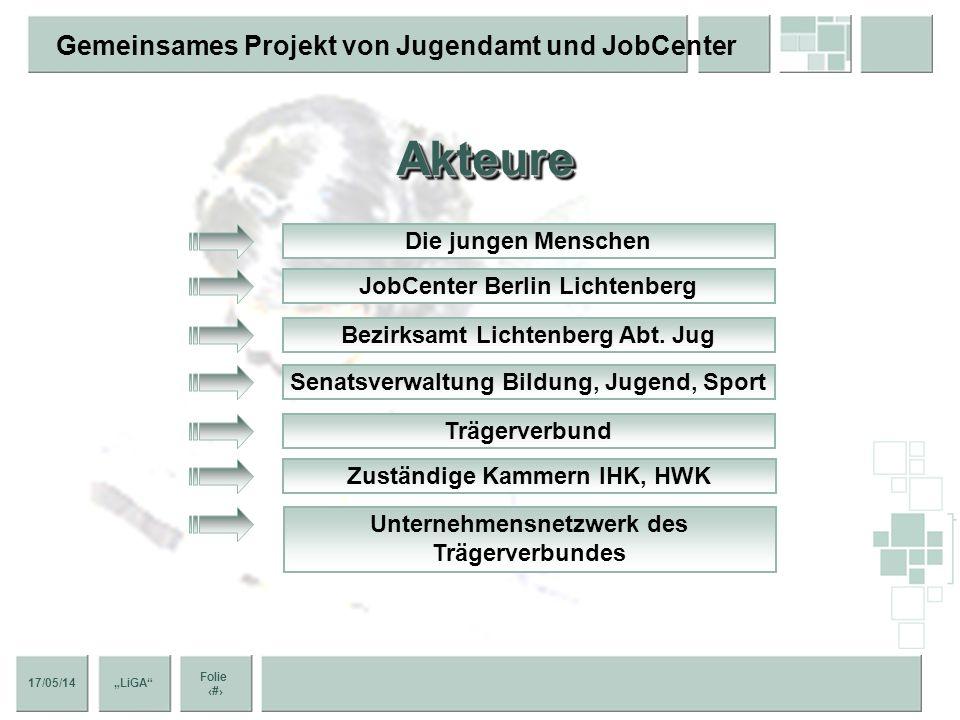 17/05/14 Folie 9 Gemeinsames Projekt von Jugendamt und JobCenter LiGA AkteureAkteure Die jungen Menschen JobCenter Berlin Lichtenberg Bezirksamt Lichtenberg Abt.