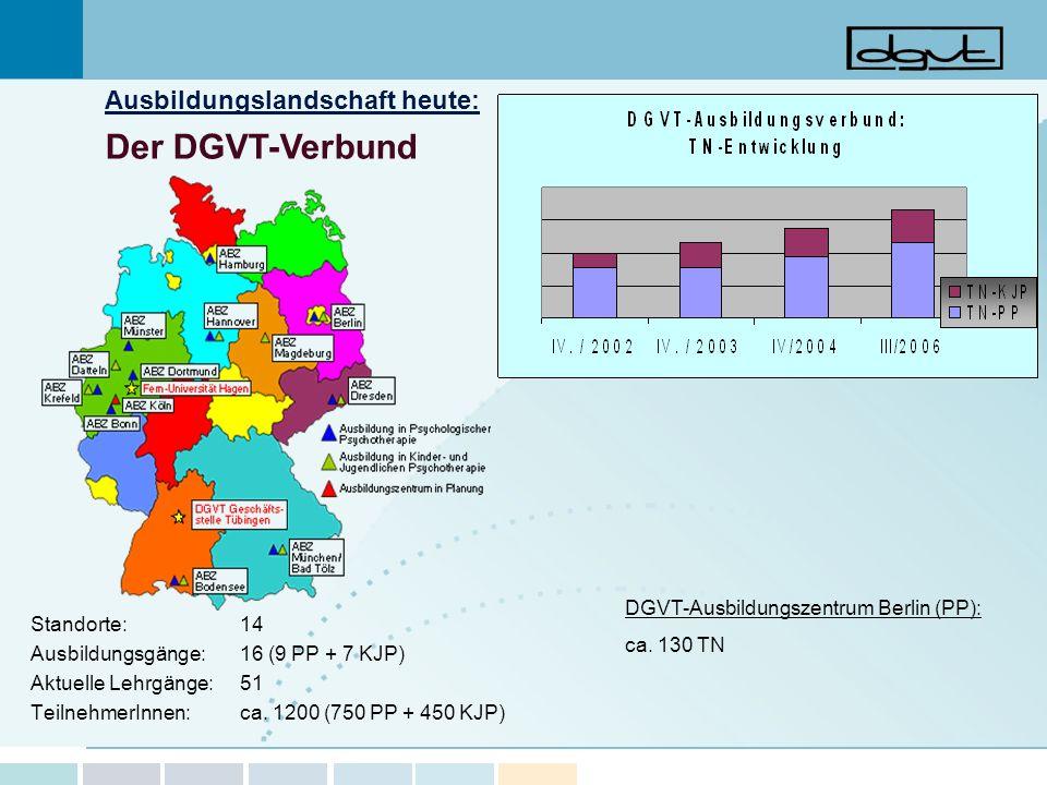 Standorte:14 Ausbildungsgänge:16 (9 PP + 7 KJP) Aktuelle Lehrgänge:51 TeilnehmerInnen:ca. 1200 (750 PP + 450 KJP) Ausbildungslandschaft heute: Der DGV