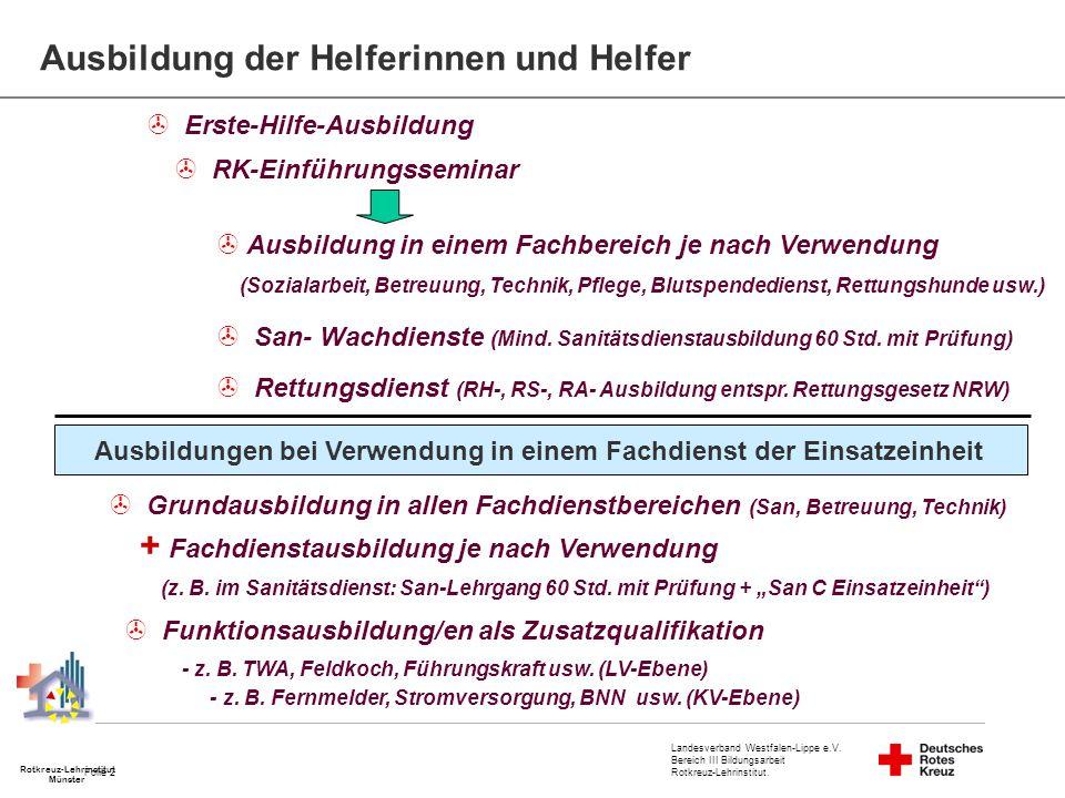 Landesverband Westfalen-Lippe e.V. Bereich III Bildungsarbeit Rotkreuz-Lehrinstitut. Folie 2 Rotkreuz-Lehrinstitut Münster RK-Einführungsseminar Erste