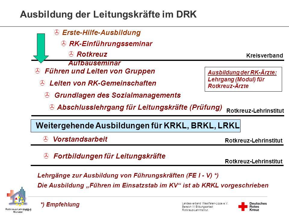 Landesverband Westfalen-Lippe e.V. Bereich III Bildungsarbeit Rotkreuz-Lehrinstitut. Folie 3 Rotkreuz-Lehrinstitut Münster RK-Einführungsseminar Erste