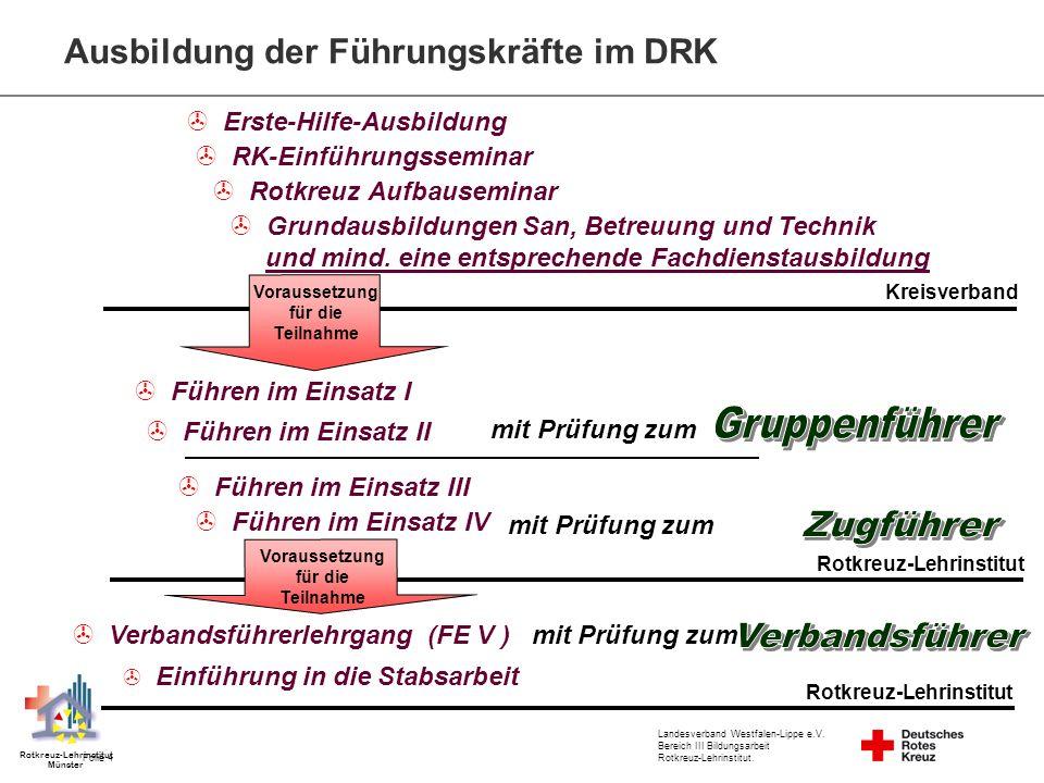 Landesverband Westfalen-Lippe e.V. Bereich III Bildungsarbeit Rotkreuz-Lehrinstitut. Folie 4 Rotkreuz-Lehrinstitut Münster RK-Einführungsseminar Erste