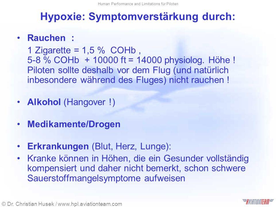 © Dr. Christian Husek / www.hpl.aviationteam.com Human Performance and Limitations für Piloten Hypoxie: Symptomverstärkung durch: Rauchen : 1 Zigarett