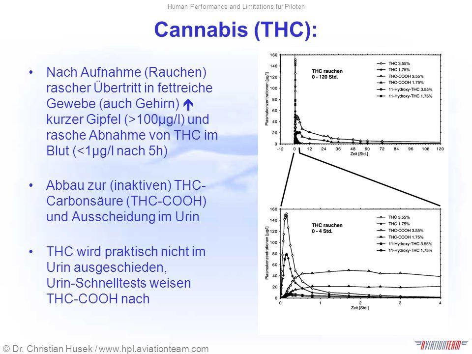© Dr. Christian Husek / www.hpl.aviationteam.com Human Performance and Limitations für Piloten Cannabis (THC): Nach Aufnahme (Rauchen) rascher Übertri