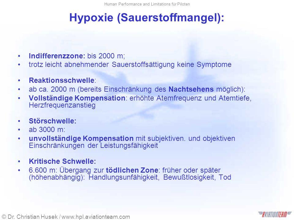 © Dr. Christian Husek / www.hpl.aviationteam.com Human Performance and Limitations für Piloten Hypoxie (Sauerstoffmangel): Indifferenzzone: bis 2000 m