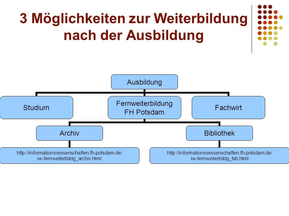 3 Möglichkeiten zur Weiterbildung nach der Ausbildung Ausbildung Studium Fernweiterbildung FH Potsdam Archiv http://informationswissenschaften.fh- pot