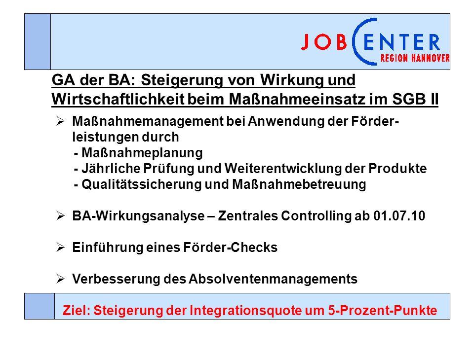 GA der BA: Steigerung von Wirkung und Wirtschaftlichkeit beim Maßnahmeeinsatz im SGB II Maßnahmemanagement bei Anwendung der Förder- leistungen durch