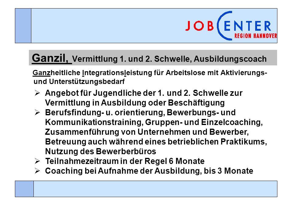 Ganzil, Vermittlung 1. und 2. Schwelle, Ausbildungscoach Ganzheitliche Integrationsleistung für Arbeitslose mit Aktivierungs- und Unterstützungsbedarf