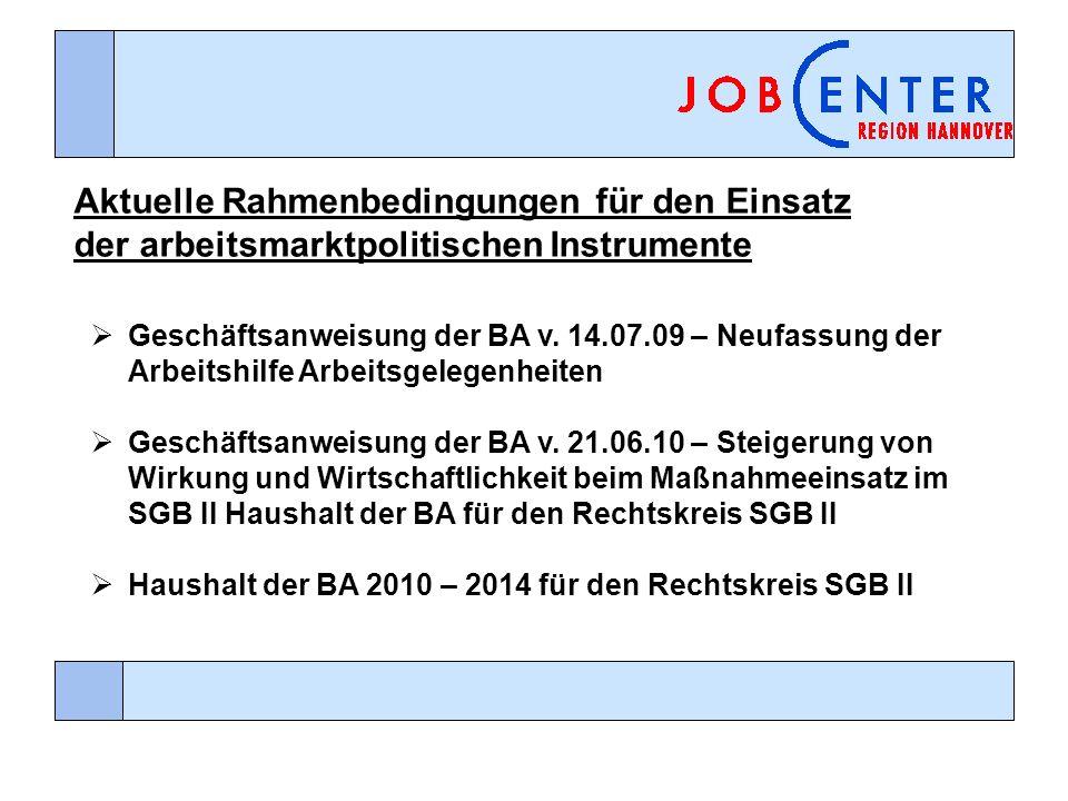 Aktuelle Rahmenbedingungen für den Einsatz der arbeitsmarktpolitischen Instrumente Geschäftsanweisung der BA v. 14.07.09 – Neufassung der Arbeitshilfe