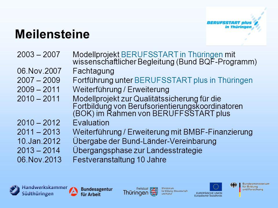 Meilensteine 2003 – 2007Modellprojekt BERUFSSTART in Thüringen mit wissenschaftlicher Begleitung (Bund BQF-Programm) 06.Nov.2007Fachtagung 2007 – 2009Fortführung unter BERUFSSTART plus in Thüringen 2009 – 2011Weiterführung / Erweiterung 2010 – 2011Modellprojekt zur Qualitätssicherung für die Fortbildung von Berufsorientierungskoordinatoren (BOK) im Rahmen von BERUFFSSTART plus 2010 – 2012 Evaluation 2011 – 2013Weiterführung / Erweiterung mit BMBF-Finanzierung 10.Jan.2012Übergabe der Bund-Länder-Vereinbarung 2013 – 2014Übergangsphase zur Landesstrategie 06.Nov.2013Festveranstaltung 10 Jahre