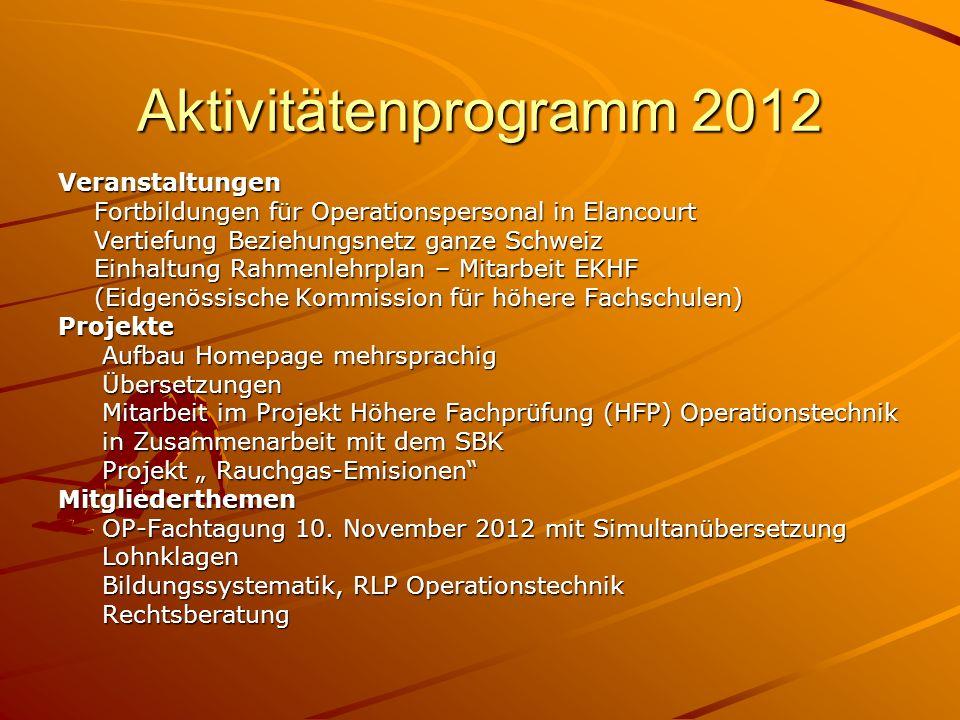 Aktivitätenprogramm 2012 Veranstaltungen Fortbildungen für Operationspersonal in Elancourt Vertiefung Beziehungsnetz ganze Schweiz Einhaltung Rahmenle