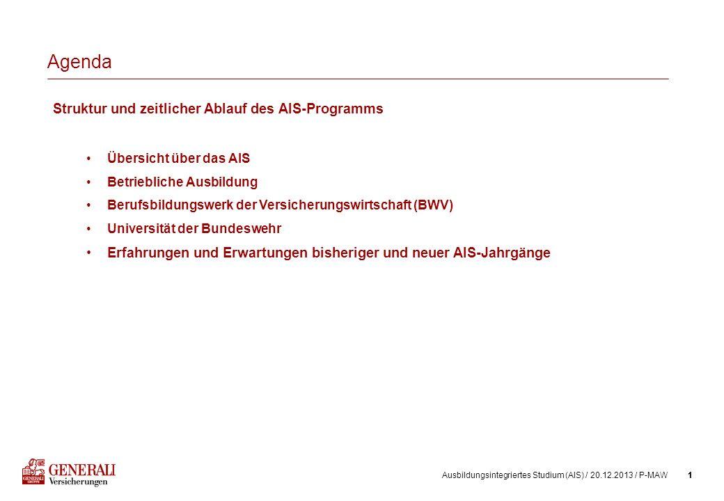 1Ausbildungsintegriertes Studium (AIS) / 20.12.2013 / P-MAW1 Struktur und zeitlicher Ablauf des AIS-Programms Übersicht über das AIS Betriebliche Ausb