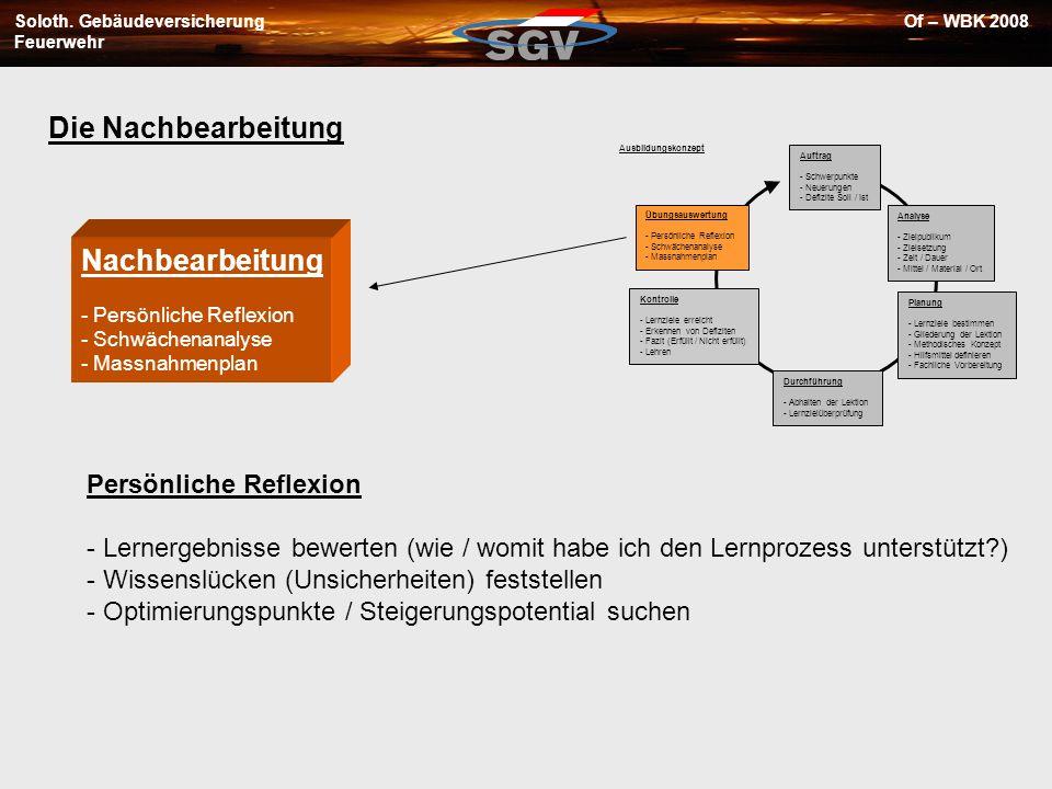 Soloth. Gebäudeversicherung Feuerwehr Of – WBK 2008 Auftrag - Schwerpunkte - Neuerungen - Defizite Soll / Ist Analyse - Zielpublikum - Zielsetzung - Z