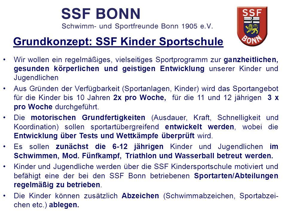 Grundkonzept: SSF Kinder Sportschule Wir wollen ein regelmäßiges, vielseitiges Sportprogramm zur ganzheitlichen, gesunden körperlichen und geistigen E