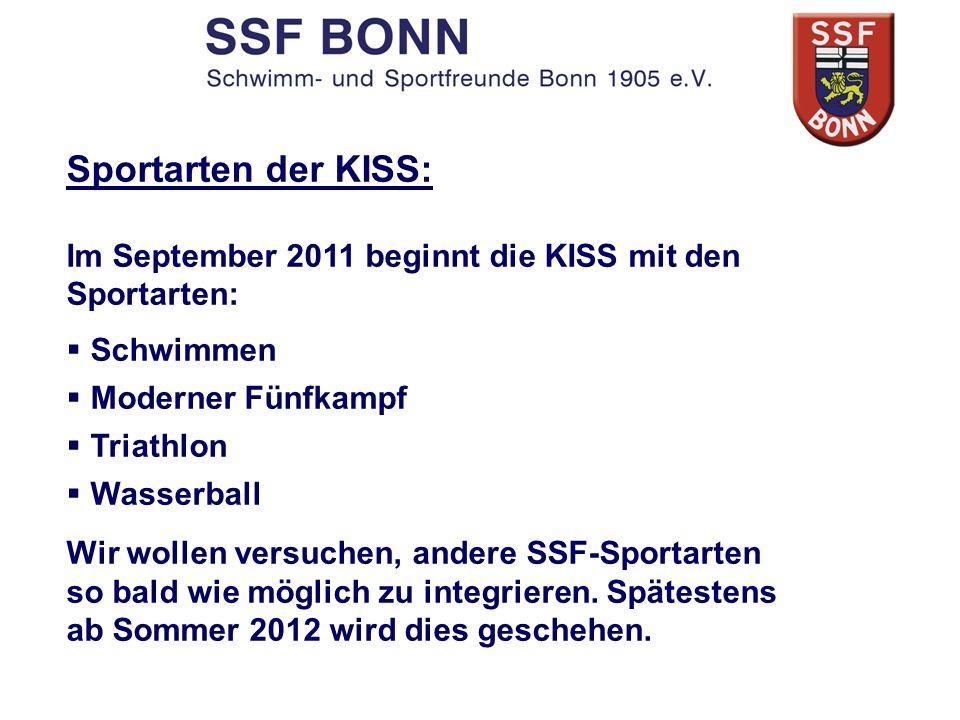 Sportarten der KISS: Im September 2011 beginnt die KISS mit den Sportarten: Schwimmen Moderner Fünfkampf Triathlon Wasserball Wir wollen versuchen, an