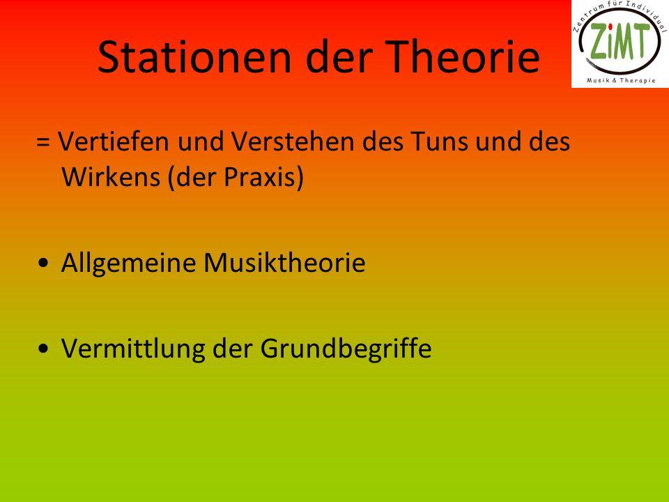 Stationen der Theorie = Vertiefen und Verstehen des Tuns und des Wirkens (der Praxis) Allgemeine Musiktheorie Vermittlung der Grundbegriffe