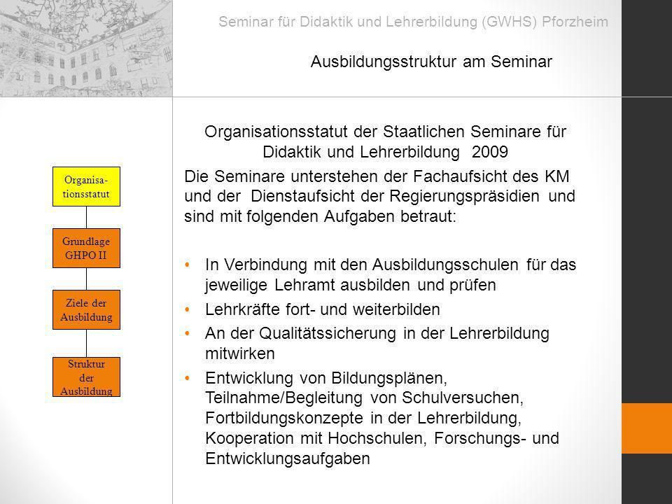 Seminar für Didaktik und Lehrerbildung (GWHS) Pforzheim Ausbildungsstruktur am Seminar Organisa- tionsstatut Grundlage GHPO II Struktur der Ausbildung