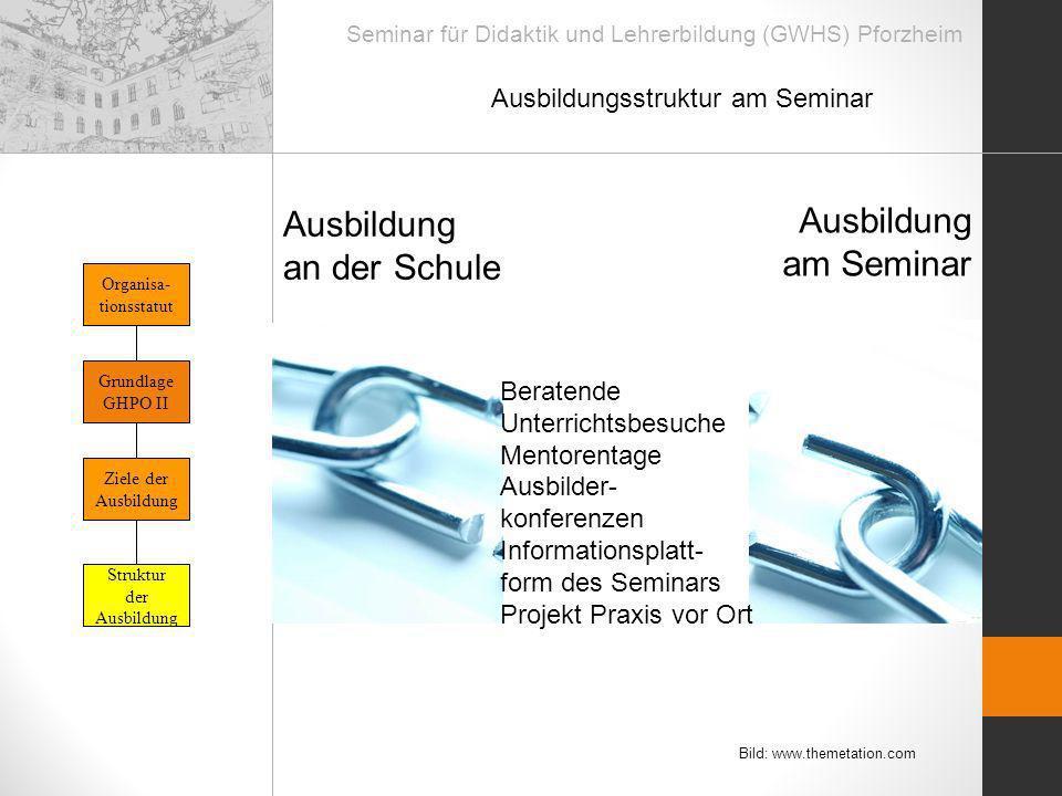 Seminar für Didaktik und Lehrerbildung (GWHS) Pforzheim Ausbildungsstruktur am Seminar Bild: www.themetation.com Ausbildung an der Schule Ausbildung a