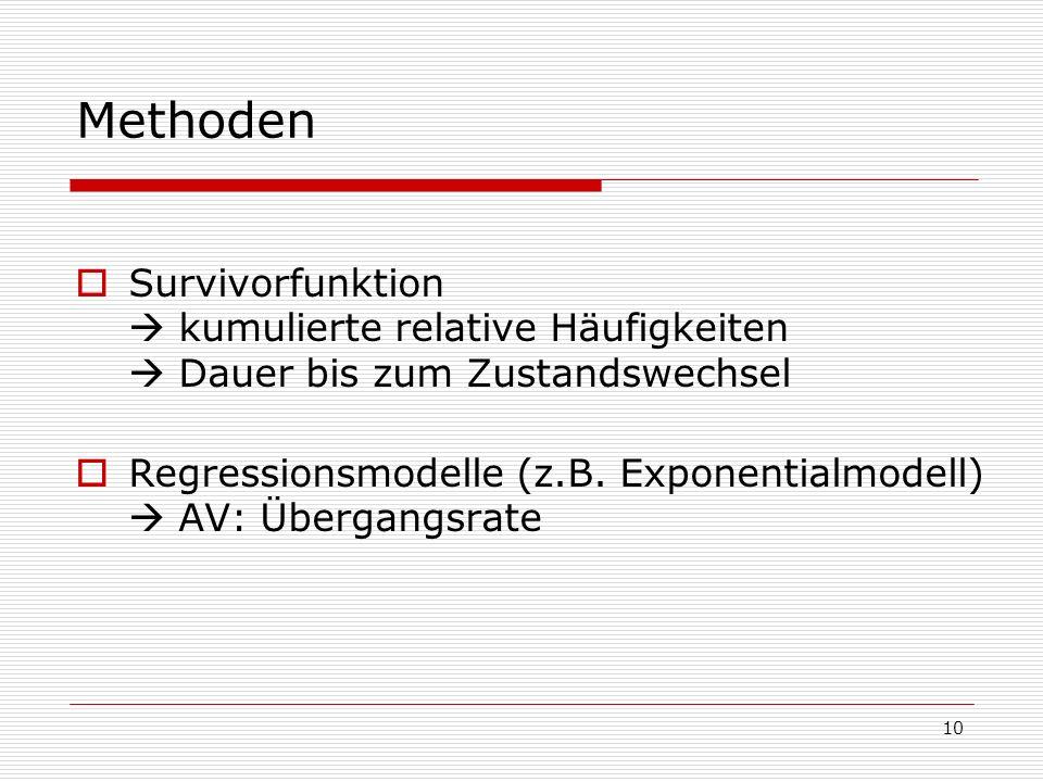 10 Methoden Survivorfunktion kumulierte relative Häufigkeiten Dauer bis zum Zustandswechsel Regressionsmodelle (z.B. Exponentialmodell) AV: Übergangsr