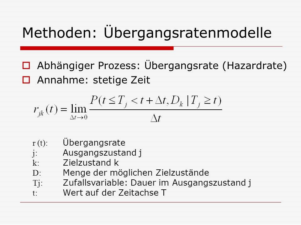 Methoden: Übergangsratenmodelle Abhängiger Prozess: Übergangsrate (Hazardrate) Annahme: stetige Zeit r (t): Übergangsrate j: Ausgangszustand j k: Ziel