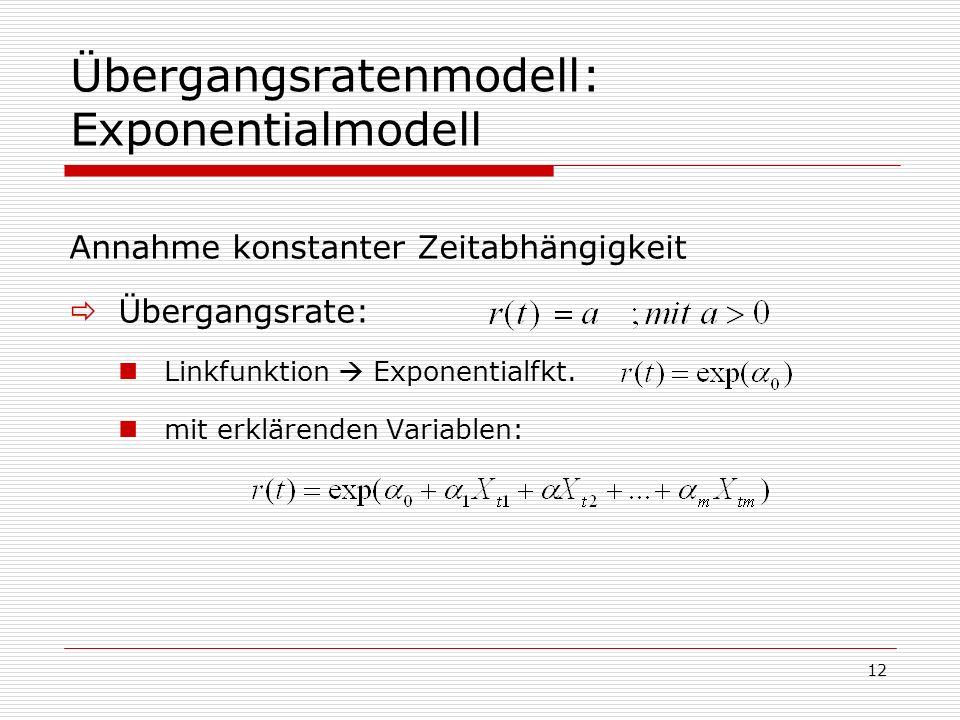 12 Übergangsratenmodell: Exponentialmodell Annahme konstanter Zeitabhängigkeit Übergangsrate: Linkfunktion Exponentialfkt. mit erklärenden Variablen: