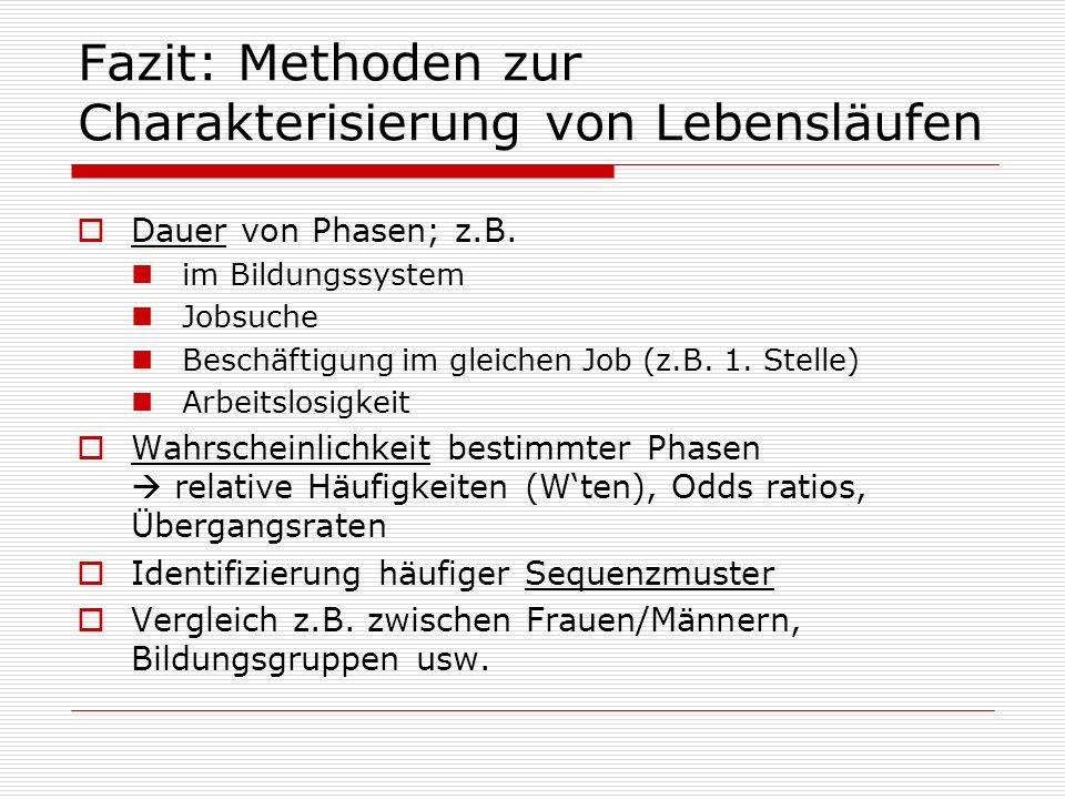 Fazit: Methoden zur Charakterisierung von Lebensläufen Dauer von Phasen; z.B. im Bildungssystem Jobsuche Beschäftigung im gleichen Job (z.B. 1. Stelle