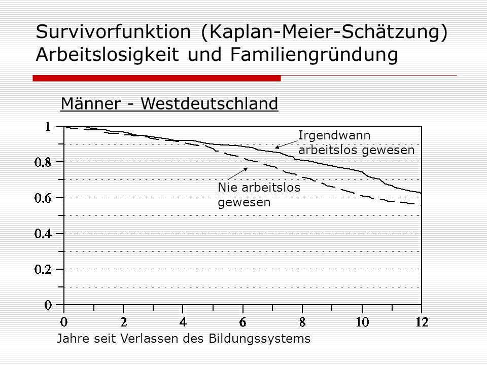 Survivorfunktion (Kaplan-Meier-Schätzung) Arbeitslosigkeit und Familiengründung Jahre seit Verlassen des Bildungssystems Männer - Westdeutschland Irge