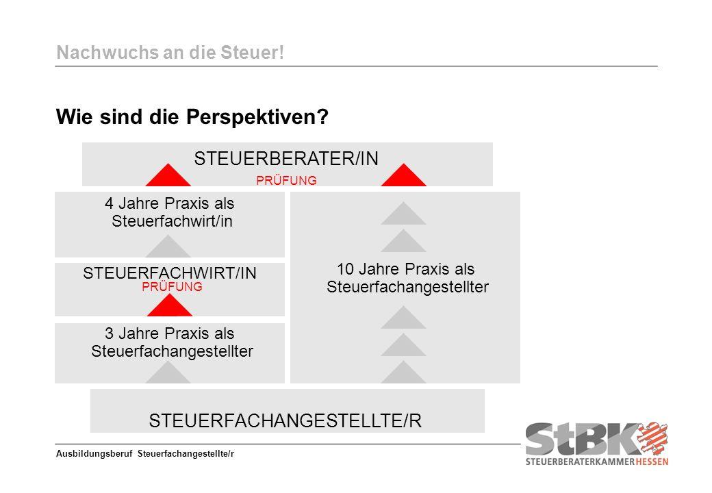 STEUERBERATER/IN PRÜFUNG Nachwuchs an die Steuer! Ausbildungsberuf Steuerfachangestellte/r Wie sind die Perspektiven? STEUERFACHANGESTELLTE/R 3 Jahre