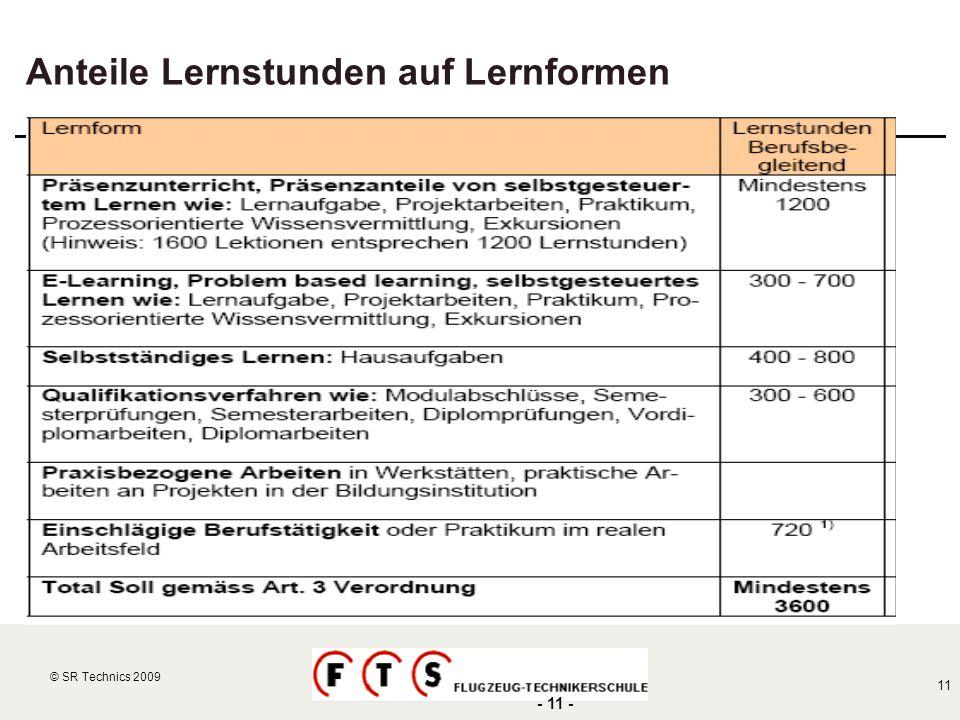 © SR Technics 2002 11 © SR Technics 2009 - 11 - Anteile Lernstunden auf Lernformen