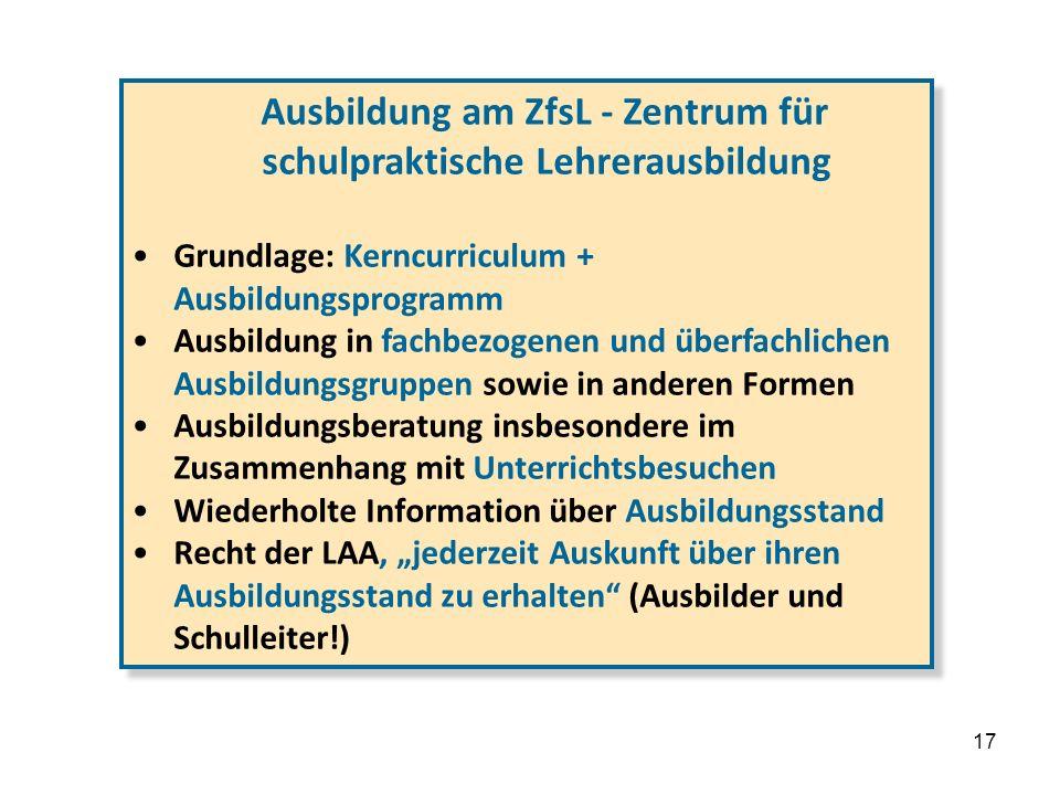 17 3. … die Details Ausbildung am ZfsL - Zentrum für schulpraktische Lehrerausbildung Grundlage: Kerncurriculum + Ausbildungsprogramm Ausbildung in fa
