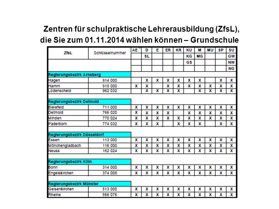Zentren für schulpraktische Lehrerausbildung (ZfsL), die Sie zum 01.11.2014 wählen können – Grundschule