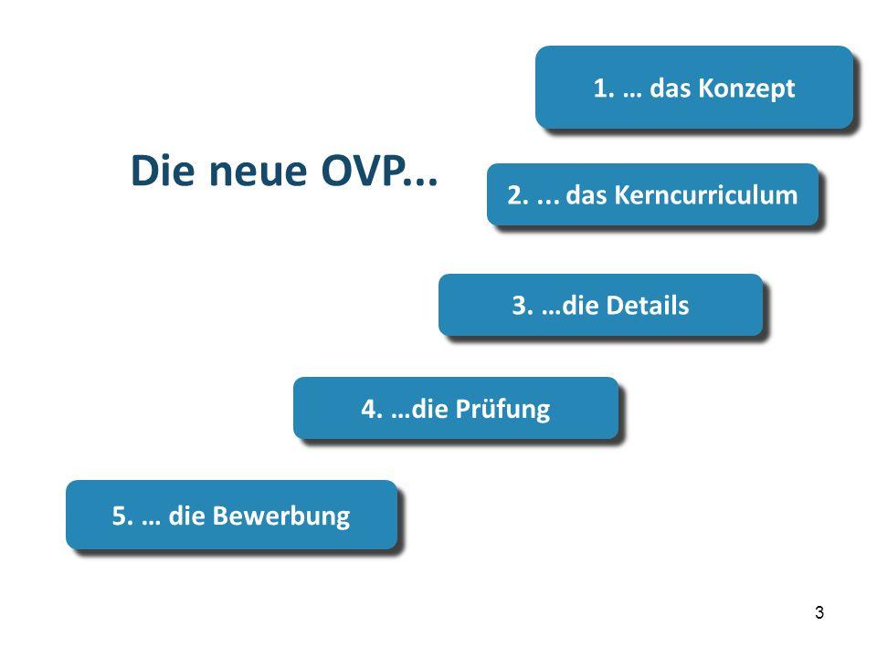 3 3 Übersicht 1. … das Konzept 2.... das Kerncurriculum 3. …die Details 4. …die Prüfung Die neue OVP... 5. … die Bewerbung
