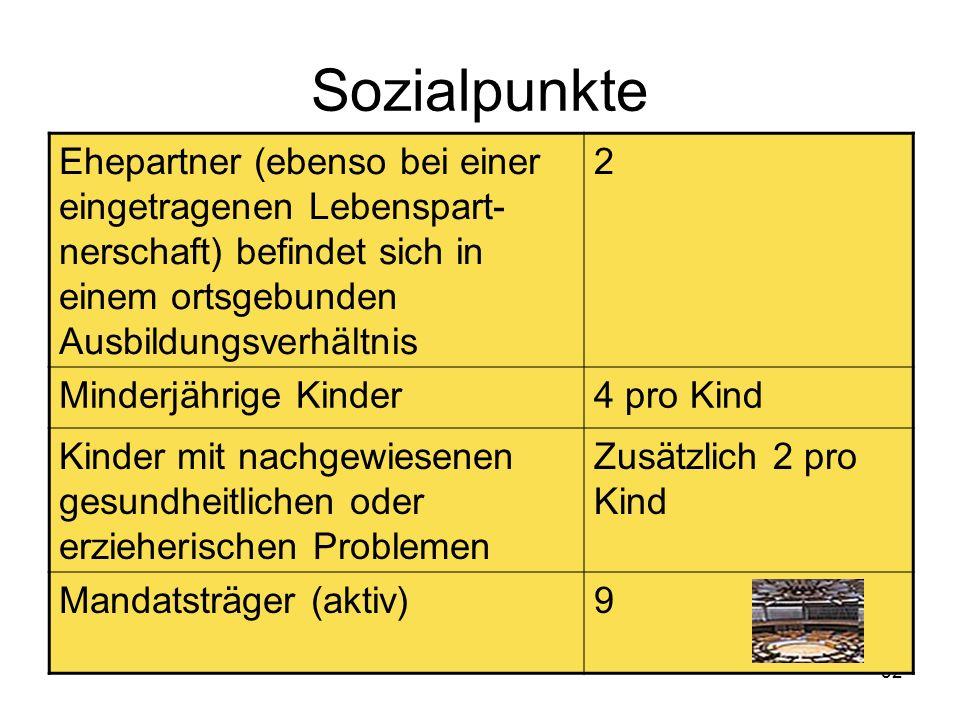 32 Sozialpunkte Ehepartner (ebenso bei einer eingetragenen Lebenspart- nerschaft) befindet sich in einem ortsgebunden Ausbildungsverhältnis 2 Minderjä