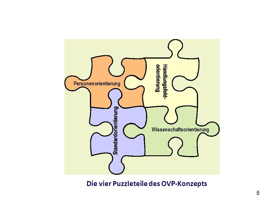 5 5 1. …das Konzept Die vier Puzzleteile des OVP-Konzepts Personenorientierung Wissenschaftsorientierung