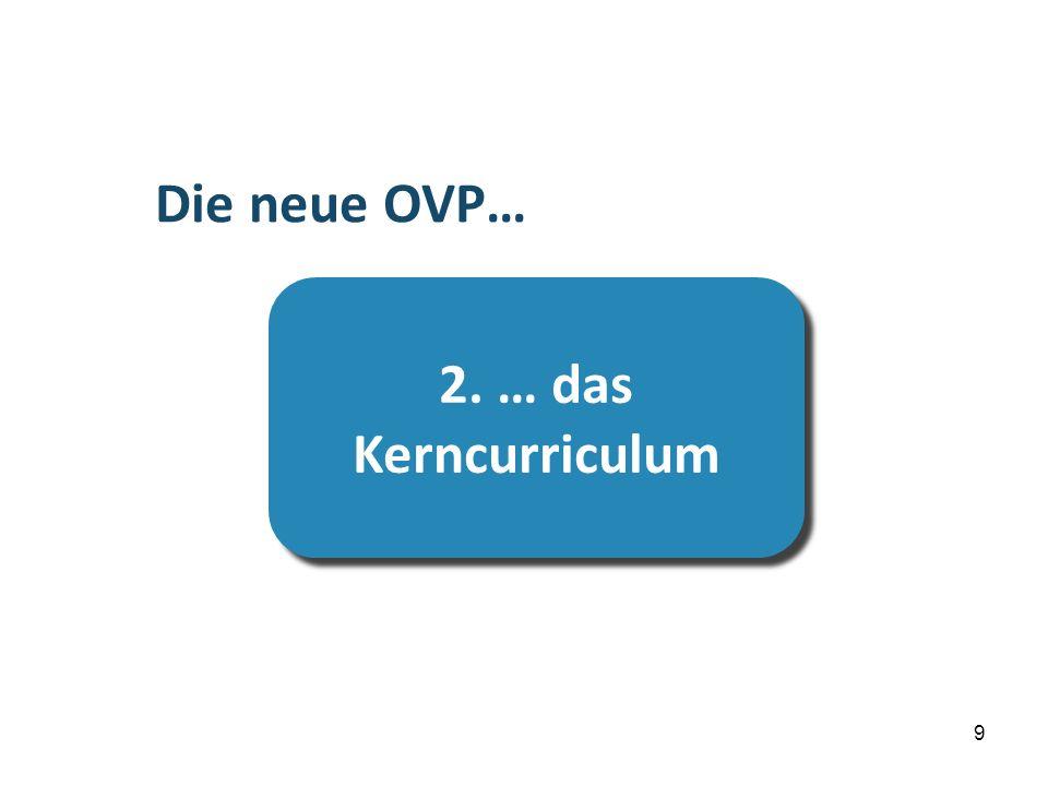 9 9 Übersicht 2. … das Kerncurriculum 2. … das Kerncurriculum Die neue OVP…