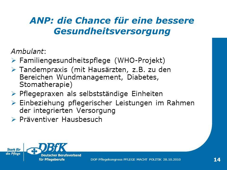 14 DOP Pflegekongress PFLEGE MACHT POLITIK 28.10.2010 ANP: die Chance für eine bessere Gesundheitsversorgung Ambulant: Familiengesundheitspflege (WHO-