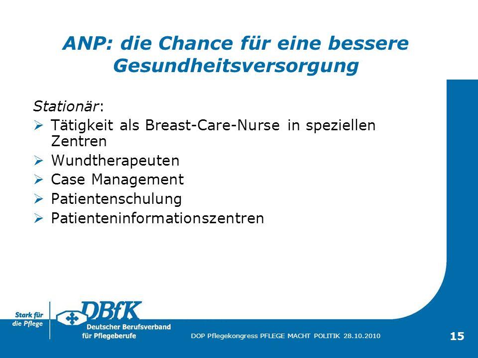 15 DOP Pflegekongress PFLEGE MACHT POLITIK 28.10.2010 ANP: die Chance für eine bessere Gesundheitsversorgung Stationär: Tätigkeit als Breast-Care-Nurs