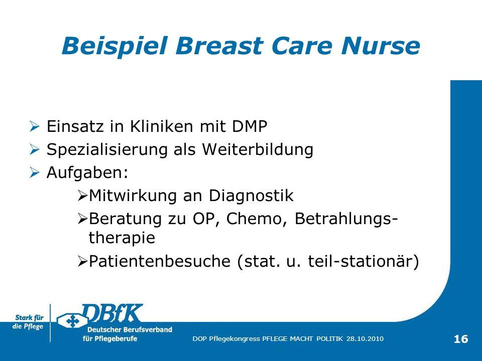 Beispiel Breast Care Nurse Einsatz in Kliniken mit DMP Spezialisierung als Weiterbildung Aufgaben: Mitwirkung an Diagnostik Beratung zu OP, Chemo, Bet