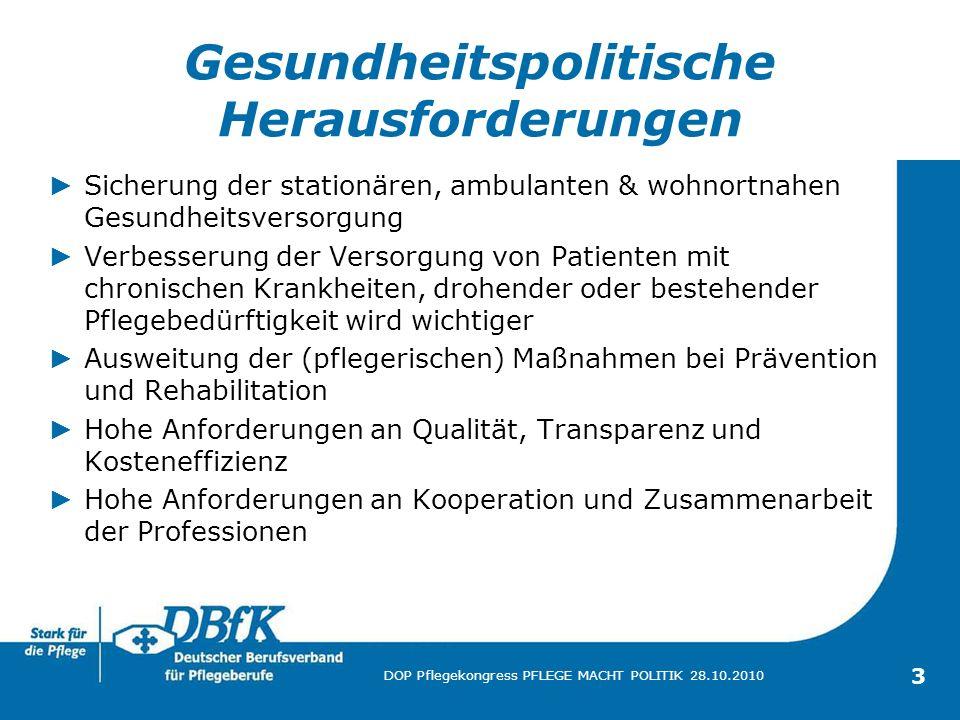 4 Das Gutachten des Sachverständigenrates 2007 -zeitgemäße, neue Aufgabenverteilung -verbesserte Kooperation -Stärkere Einbeziehung nicht-ärztlicher Gesundheitsberufe -größere Handlungsautonomie -Eigenständige Einschätzung des Pflegebedarfs -Selbstständige Verordnungsfähigkeit von Pflegebedarfsartikeln -Einführung von Modellklauseln zur Erprobung der stärkeren Einbeziehung pflegerischer Berufe -Akademisierung und weitere Profilierung der Gesundheitsberufe DOP Pflegekongress PFLEGE MACHT POLITIK 28.10.2010