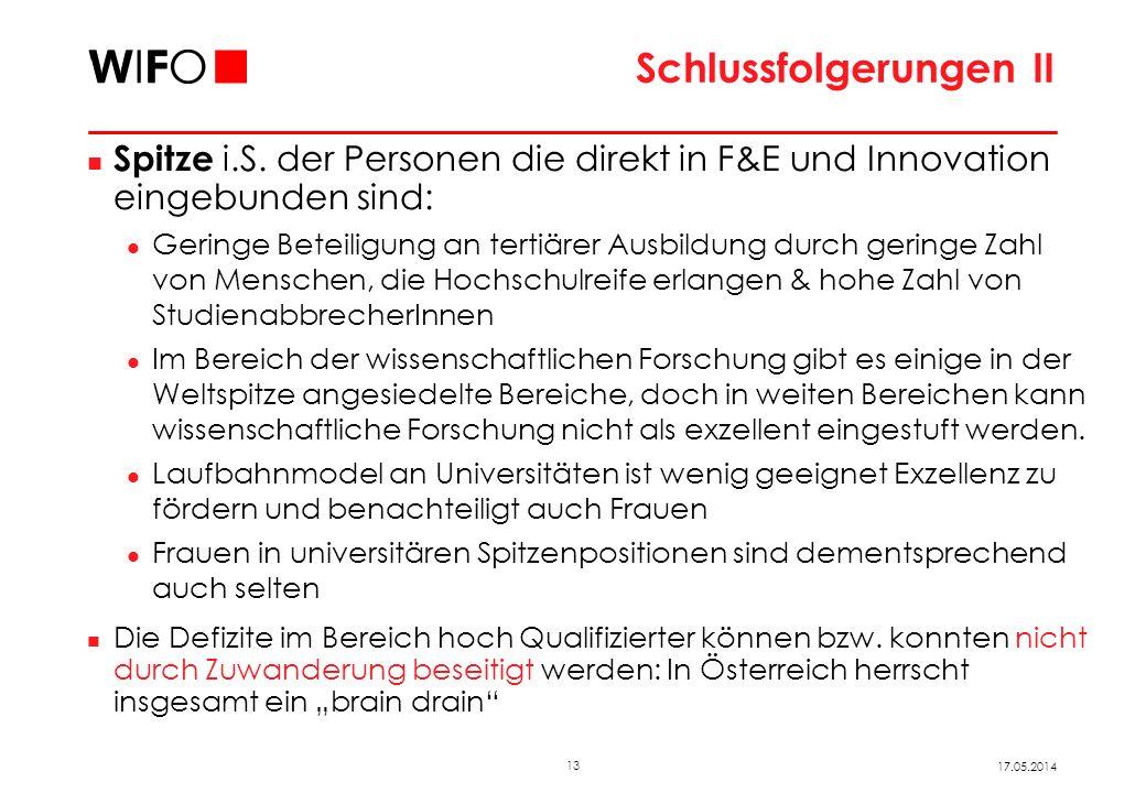 13 17.05.2014 Schlussfolgerungen II Spitze i.S. der Personen die direkt in F&E und Innovation eingebunden sind: Geringe Beteiligung an tertiärer Ausbi