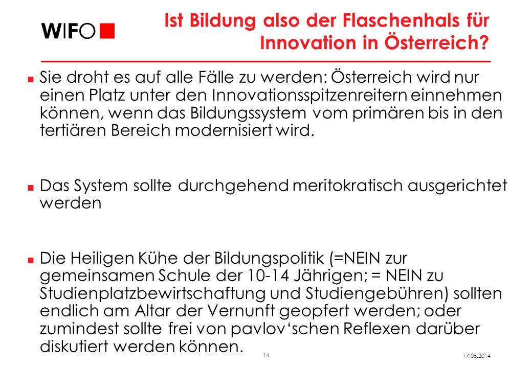 14 17.05.2014 Ist Bildung also der Flaschenhals für Innovation in Österreich? Sie droht es auf alle Fälle zu werden: Österreich wird nur einen Platz u