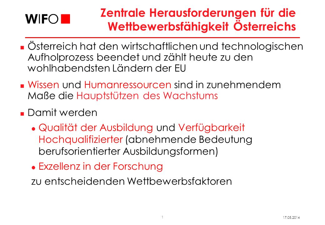 1 17.05.2014 Zentrale Herausforderungen für die Wettbewerbsfähigkeit Österreichs Österreich hat den wirtschaftlichen und technologischen Aufholprozess beendet und zählt heute zu den wohlhabendsten Ländern der EU Wissen und Humanressourcen sind in zunehmendem Maße die Hauptstützen des Wachstums Damit werden Qualität der Ausbildung und Verfügbarkeit Hochqualifizierter (abnehmende Bedeutung berufsorientierter Ausbildungsformen) Exzellenz in der Forschung zu entscheidenden Wettbewerbsfaktoren