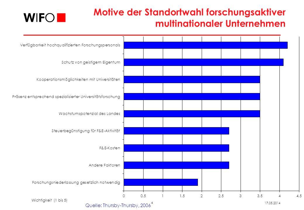 4 17.05.2014 Motive der Standortwahl forschungsaktiver multinationaler Unternehmen Quelle: Thursby-Thursby, 2006