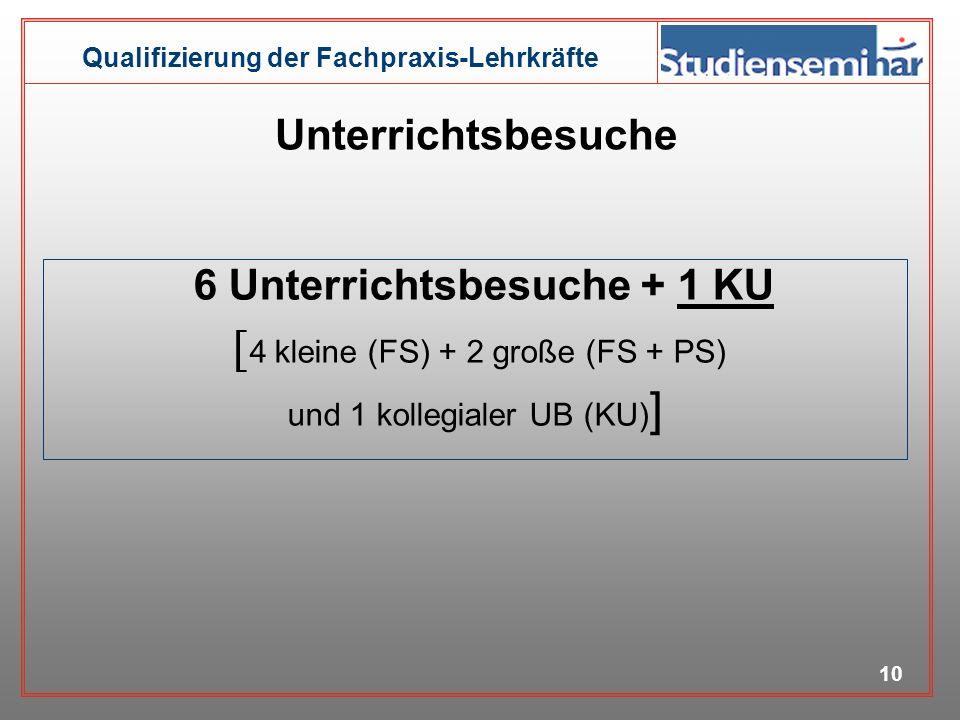 Qualifizierung der Fachpraxis-Lehrkräfte 9 Hospitationen (Punkt 6.3 Q-Erl.LehrF) Mindestens 20 Unterrichtsstunden (über die eigene Unterrichtsverpflic