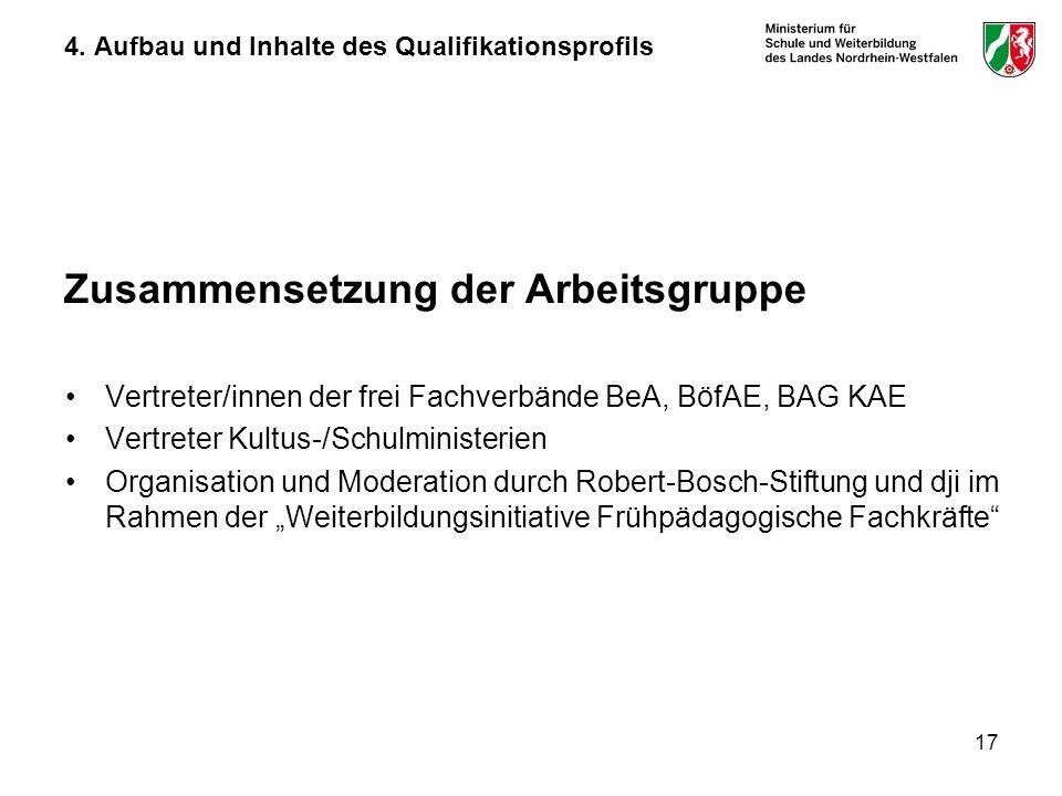 17 4. Aufbau und Inhalte des Qualifikationsprofils Zusammensetzung der Arbeitsgruppe Vertreter/innen der frei Fachverbände BeA, BöfAE, BAG KAE Vertret