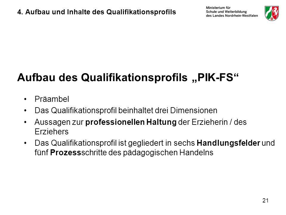 21 4. Aufbau und Inhalte des Qualifikationsprofils Aufbau des Qualifikationsprofils PIK-FS Präambel Das Qualifikationsprofil beinhaltet drei Dimension