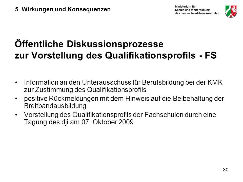 30 Öffentliche Diskussionsprozesse zur Vorstellung des Qualifikationsprofils - FS Information an den Unterausschuss für Berufsbildung bei der KMK zur