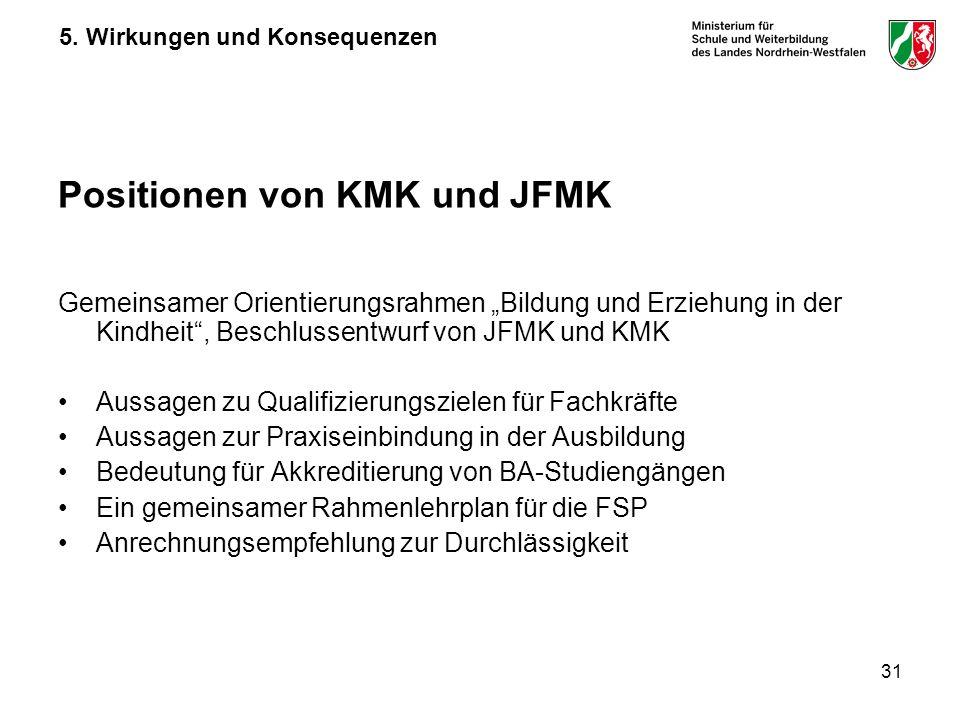 31 Positionen von KMK und JFMK Gemeinsamer Orientierungsrahmen Bildung und Erziehung in der Kindheit, Beschlussentwurf von JFMK und KMK Aussagen zu Qualifizierungszielen für Fachkräfte Aussagen zur Praxiseinbindung in der Ausbildung Bedeutung für Akkreditierung von BA-Studiengängen Ein gemeinsamer Rahmenlehrplan für die FSP Anrechnungsempfehlung zur Durchlässigkeit 5.