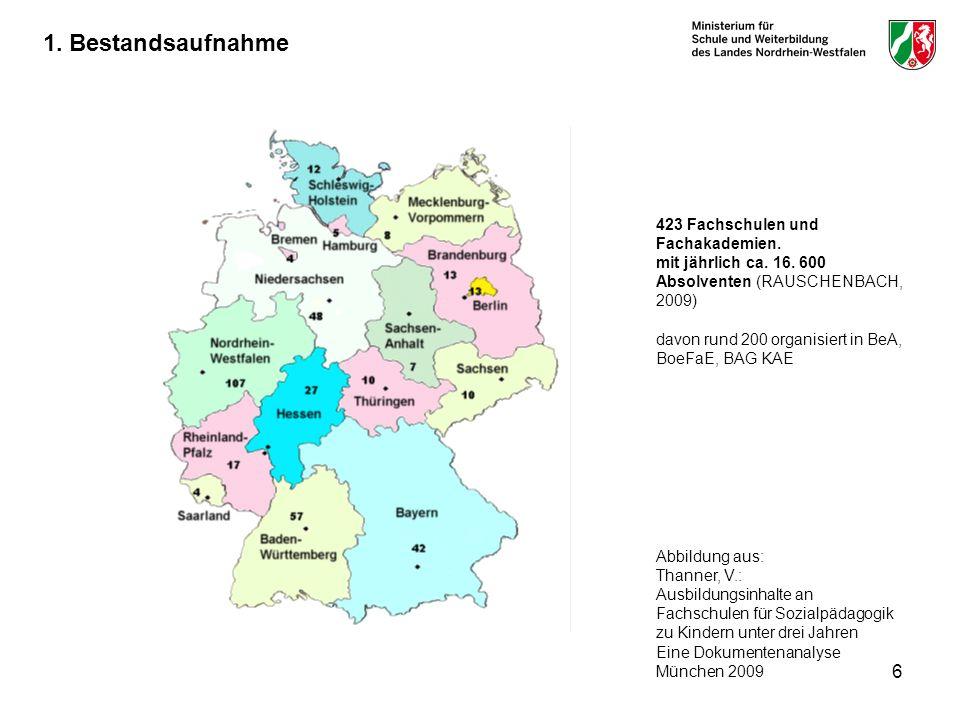 6 1. Bestandsaufnahme Abbildung aus: Thanner, V.: Ausbildungsinhalte an Fachschulen für Sozialpädagogik zu Kindern unter drei Jahren Eine Dokumentenan