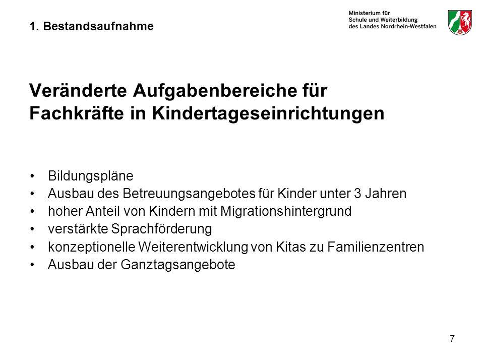 7 1. Bestandsaufnahme Veränderte Aufgabenbereiche für Fachkräfte in Kindertageseinrichtungen Bildungspläne Ausbau des Betreuungsangebotes für Kinder u
