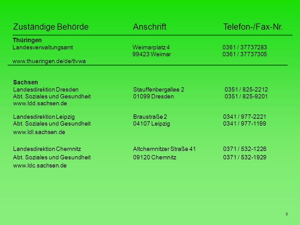 9 Zuständige BehördeAnschriftTelefon-/Fax-Nr.